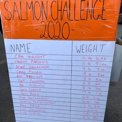 The final leaderboard from this past weekend's Mill Bay Marin Salmon Derby